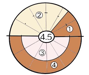 トナカイぽんぽん体Ⅰ  巻き図