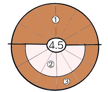 トナカイぽんぽん体Ⅱ 巻き図